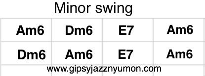 minor swing/マイナースウィング のコード