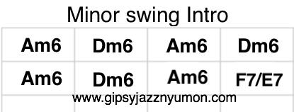 minor swing/マイナースウィング のイントロコード
