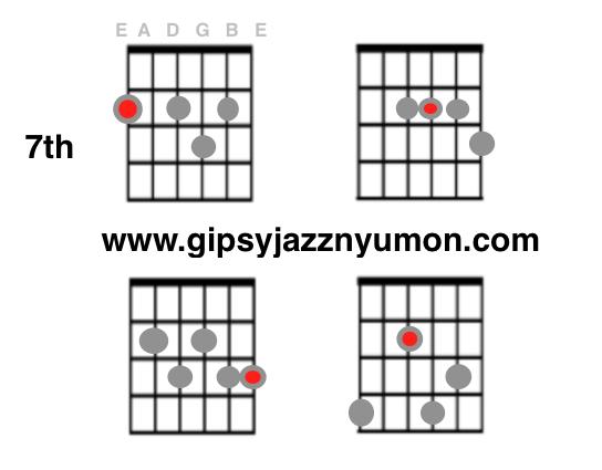 ジプシージャズのセブンスコード表