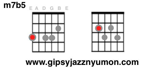 ジプシージャズのm7b5コード表