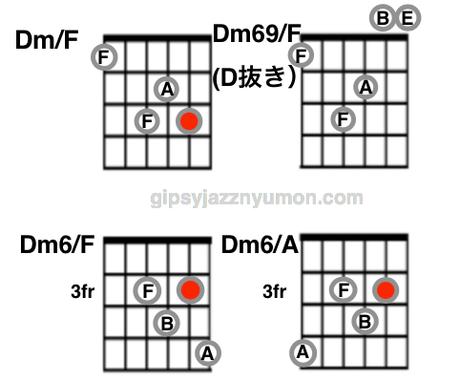 ジプシージャズ・Dm6の色々なポジション
