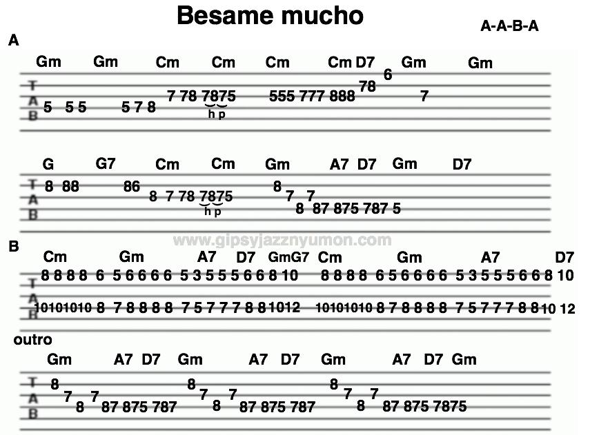 ベサメムーチョのメロディータブ譜