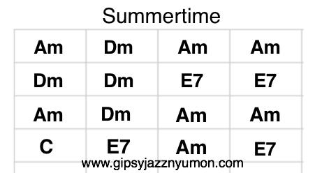 summertime コード