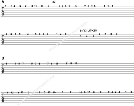 パルプフィクションのテーマソング、ミザルー ソロのタブ譜