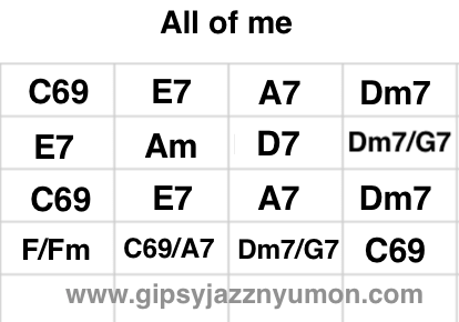 all of meの楽譜