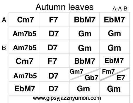autumn leaves/彼はnコード