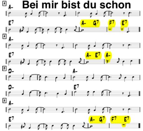 バイミアビストドゥシェーンの楽譜