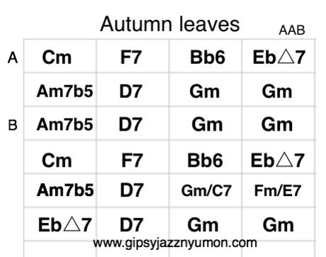 Autumn leaves・枯葉のコード