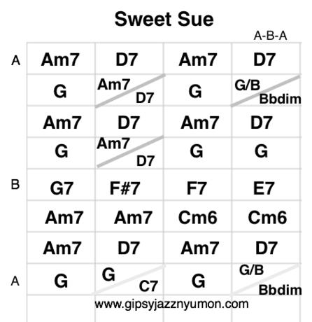 sweet sueコード