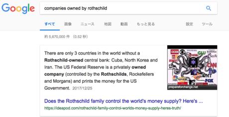 この世界でロスチャイルドに支配されていない中央銀行を持っている国は、キューバ・北朝鮮・イランのたったの3カ国だ