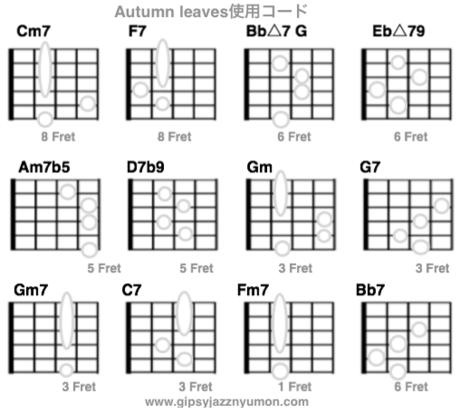オータムリーブスのコード、タブ譜
