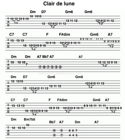 クレアドルーン・Clair de luneのメインメロディーアドリブ付きタブ譜
