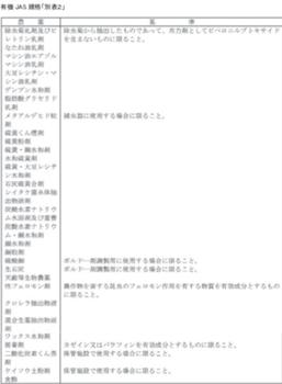 日本の有機栽培、オーガニック農場で使える農薬の種類
