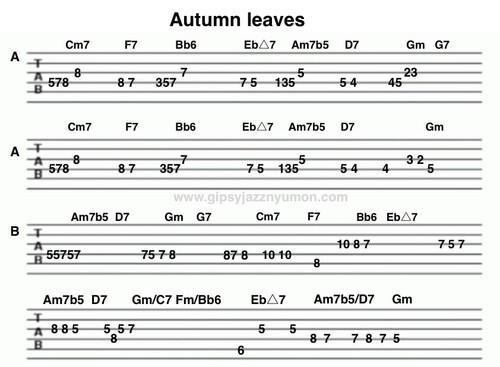 枯葉のギタータブ譜