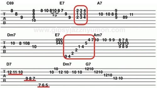 オールオブミー・ギターアドリブ解説