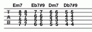 オールオブミー・イントロギタアギターコード・タブ譜