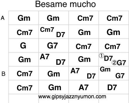 ベサメムーチョのコード