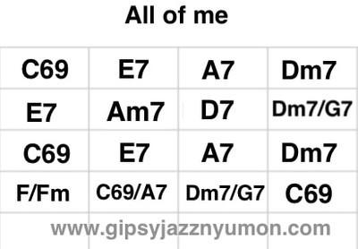 all of me/オールオブミーコード・キーC