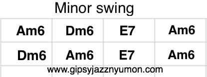 マイナースウィングの楽譜・ギターコード