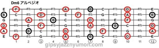 ジプシージャズDm6アルペジオの楽譜