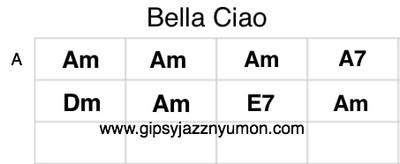 bella ciao/ベラチャオ、さらば恋人よのコード譜
