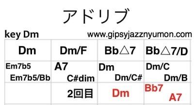 ギターコードDmのアドリブ進行