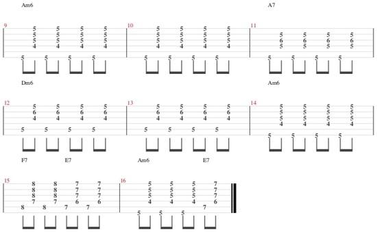 joseph joseph jazz guitar tab