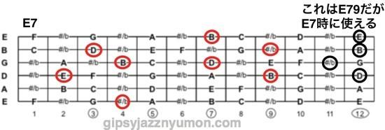ギターコードのE7、色々なポジション