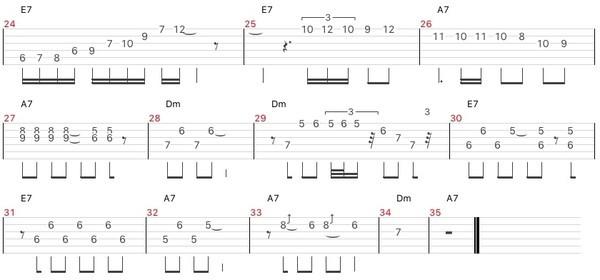 ジプシージャズ・ボッサドラードのアドリブ演奏