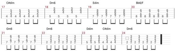les yeux noirs/ディミニッシュコードを使ったダークアイズコード進行tab・リズムギター・