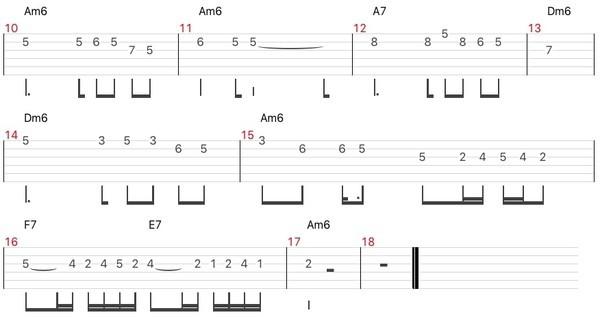 ジプシージャズの曲・joseph josephのソロギター、コード・タブ