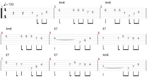 ジプシージャズの曲・joseph josephのソロ、コード・タブ