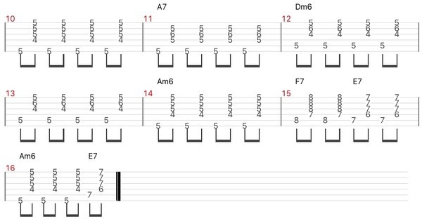 ジプシージャズの曲・joseph josephのリズムギター、コード・タブ