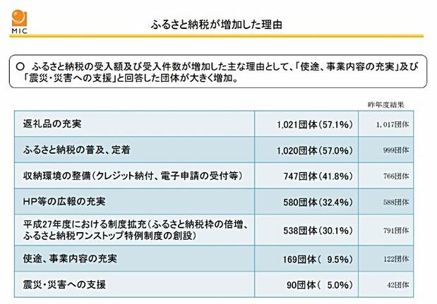 f:id:nezujiro:20171108091324j:plain