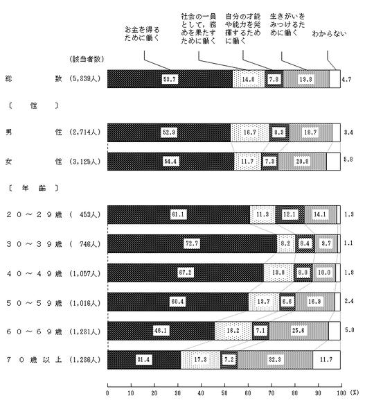 f:id:nezujiro:20171202065853p:plain