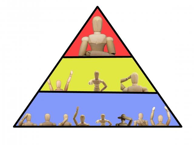 インフルエンサーの階層(ランク、ランキング、カースト)