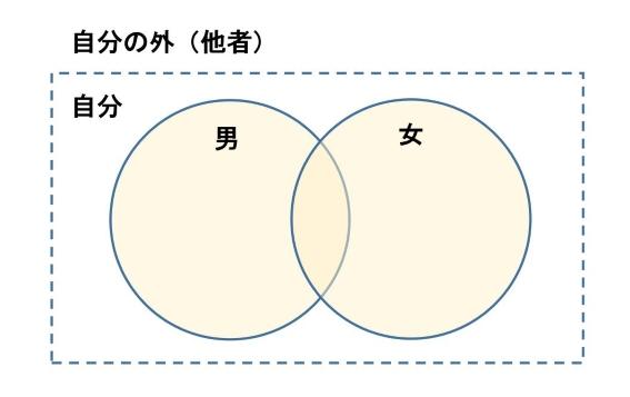 f:id:nezujiro:20171215091451j:plain
