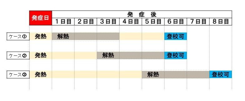 f:id:nezujiro:20180115145803j:plain