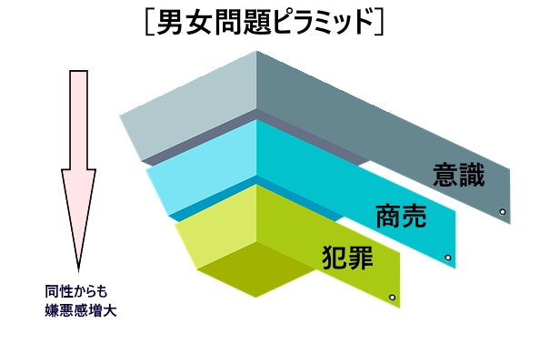 f:id:nezujiro:20180313114700j:plain