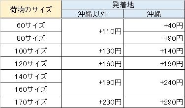 f:id:nezujiro:20180316151919j:plain