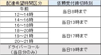 f:id:nezujiro:20180316153646j:plain