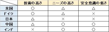 f:id:nezujiro:20180329161712j:plain