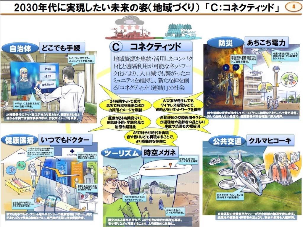 f:id:nezujiro:20180418114628j:plain