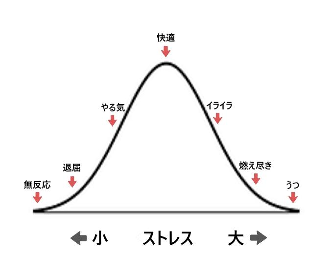 f:id:nezujiro:20180607095629j:plain