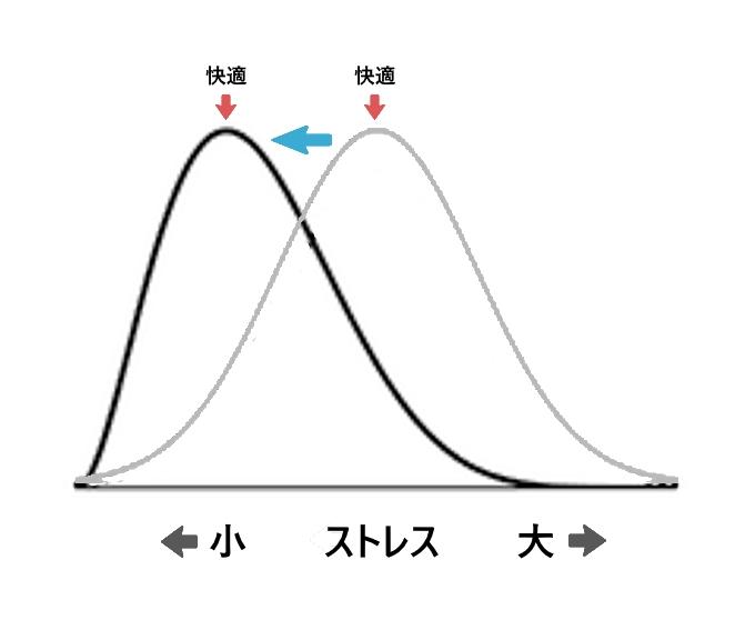 f:id:nezujiro:20180607101603j:plain