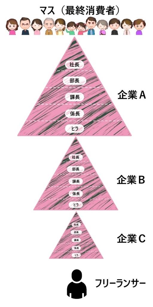 f:id:nezujiro:20180803063200j:plain