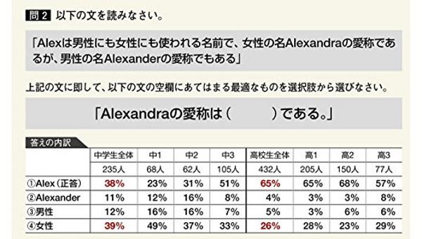 f:id:nezujiro:20180903050302p:plain