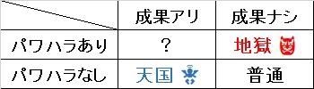 f:id:nezujiro:20180914142804j:plain