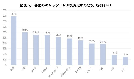 f:id:nezujiro:20181106111029j:plain