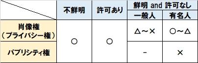 f:id:nezujiro:20181121120649j:plain